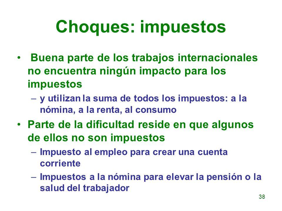 Choques: impuestos Buena parte de los trabajos internacionales no encuentra ningún impacto para los impuestos.