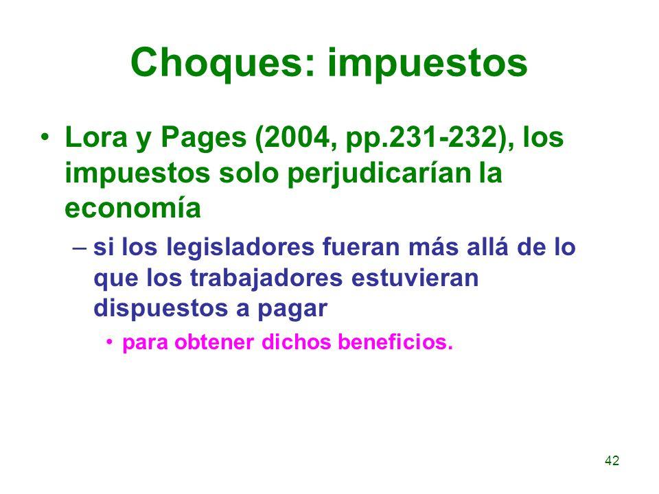 Choques: impuestos Lora y Pages (2004, pp.231-232), los impuestos solo perjudicarían la economía.