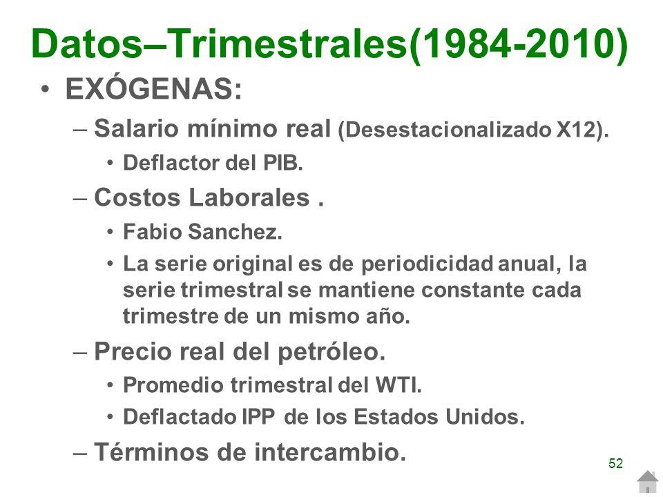 Datos–Trimestrales(1984-2010)
