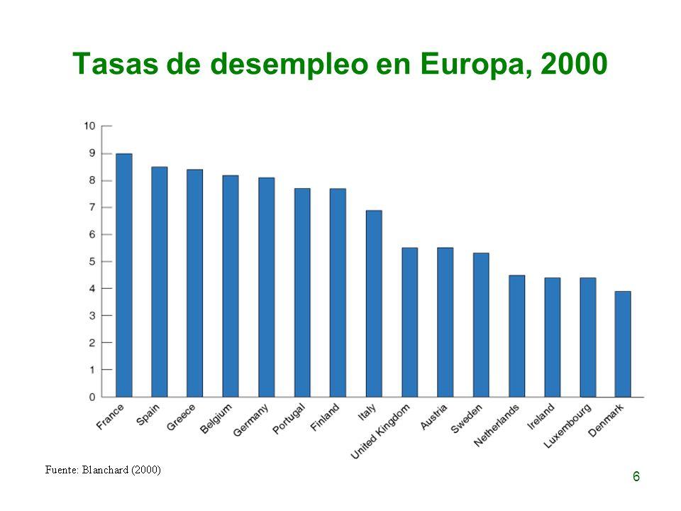 Tasas de desempleo en Europa, 2000