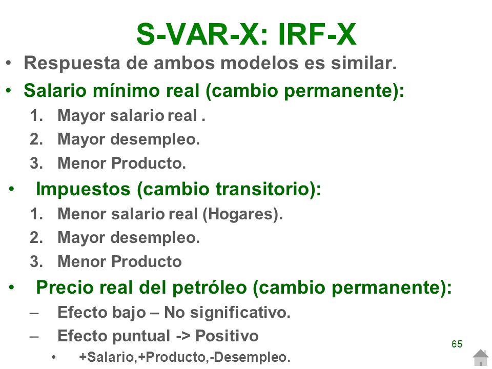 S-VAR-X: IRF-X Respuesta de ambos modelos es similar.