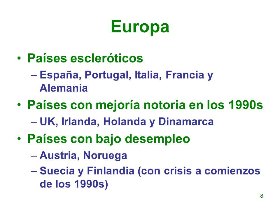 Europa Países escleróticos Países con mejoría notoria en los 1990s