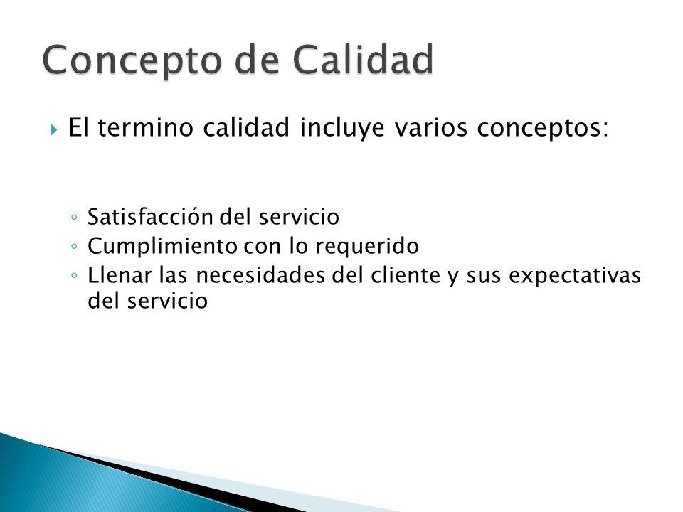Concepto de Calidad El termino calidad incluye varios conceptos:
