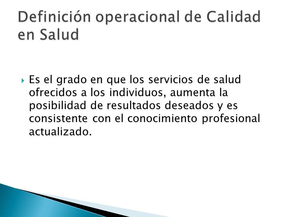 Definición operacional de Calidad en Salud