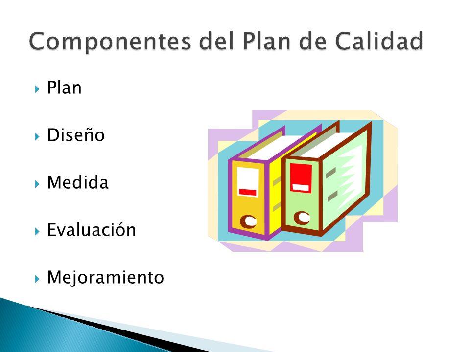 Componentes del Plan de Calidad