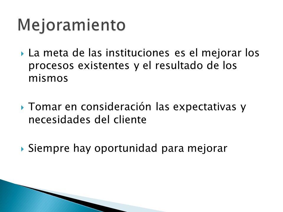 Mejoramiento La meta de las instituciones es el mejorar los procesos existentes y el resultado de los mismos.