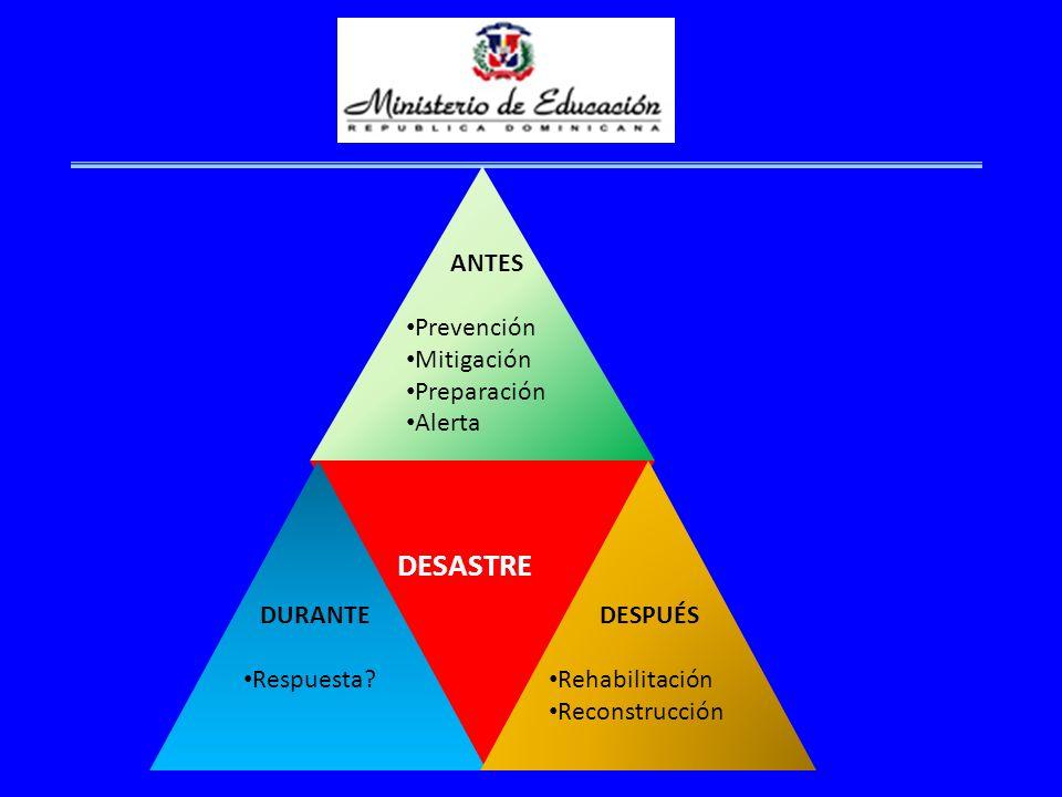 DESASTRE ANTES Prevención Mitigación Preparación Alerta DURANTE