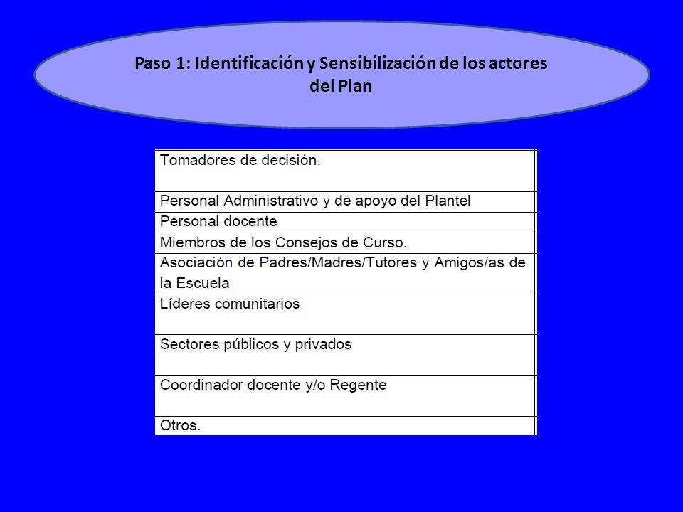 Paso 1: Identificación y Sensibilización de los actores del Plan