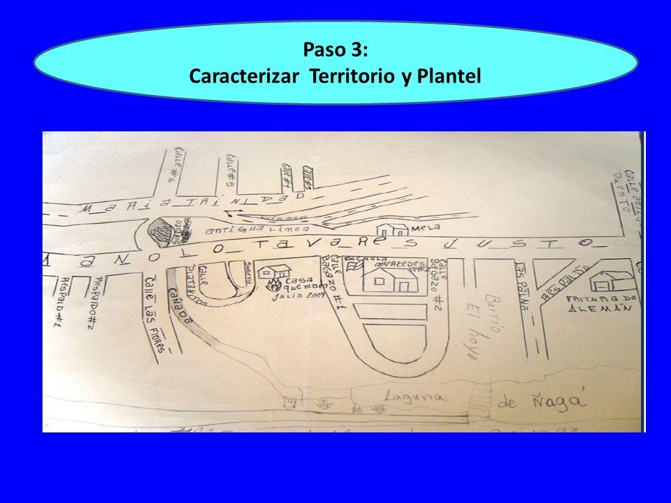 Paso 3: Caracterizar Territorio y Plantel