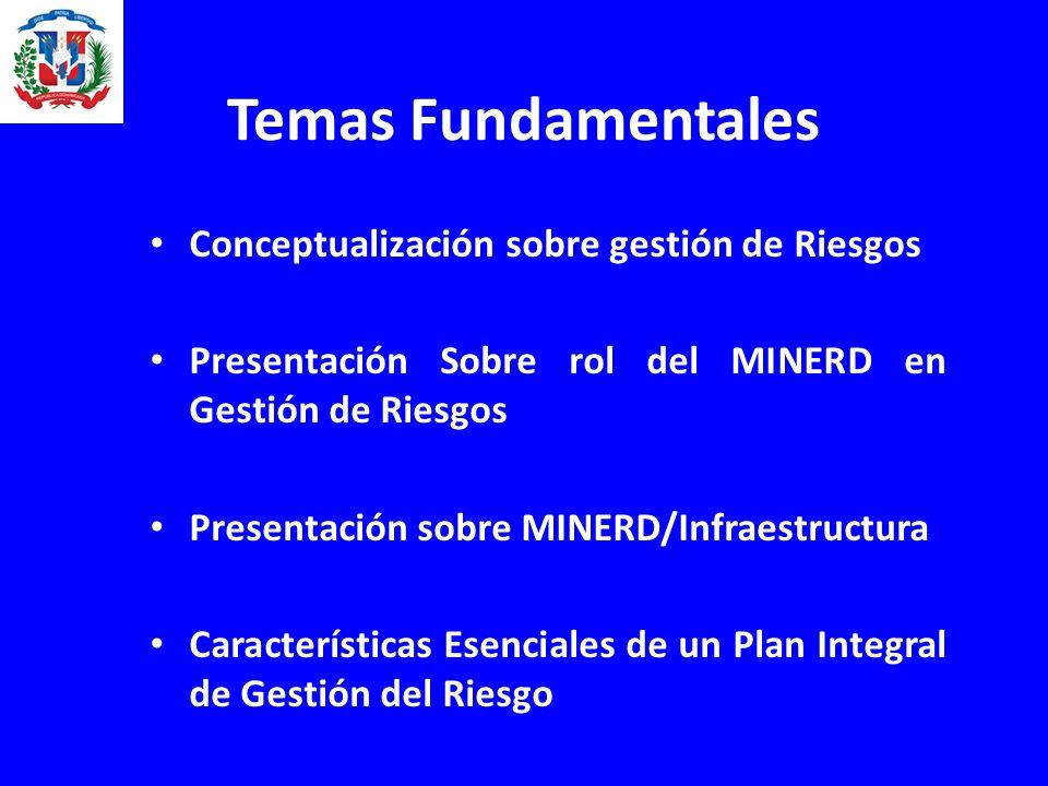 Temas Fundamentales Conceptualización sobre gestión de Riesgos