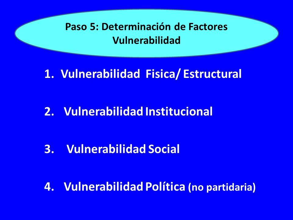 Paso 5: Determinación de Factores Vulnerabilidad