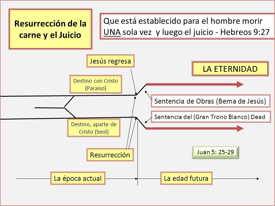 Resurrección de la carne y el Juicio