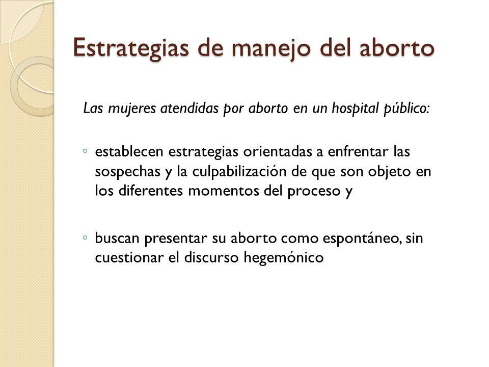 Estrategias de manejo del aborto