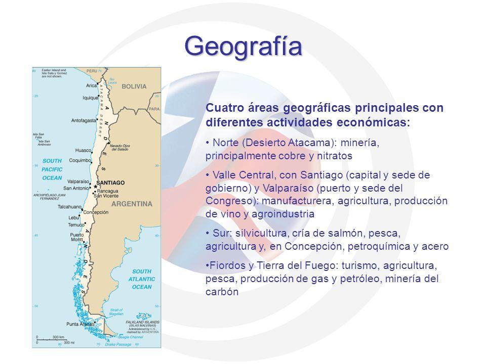 Geografía Cuatro áreas geográficas principales con diferentes actividades económicas: