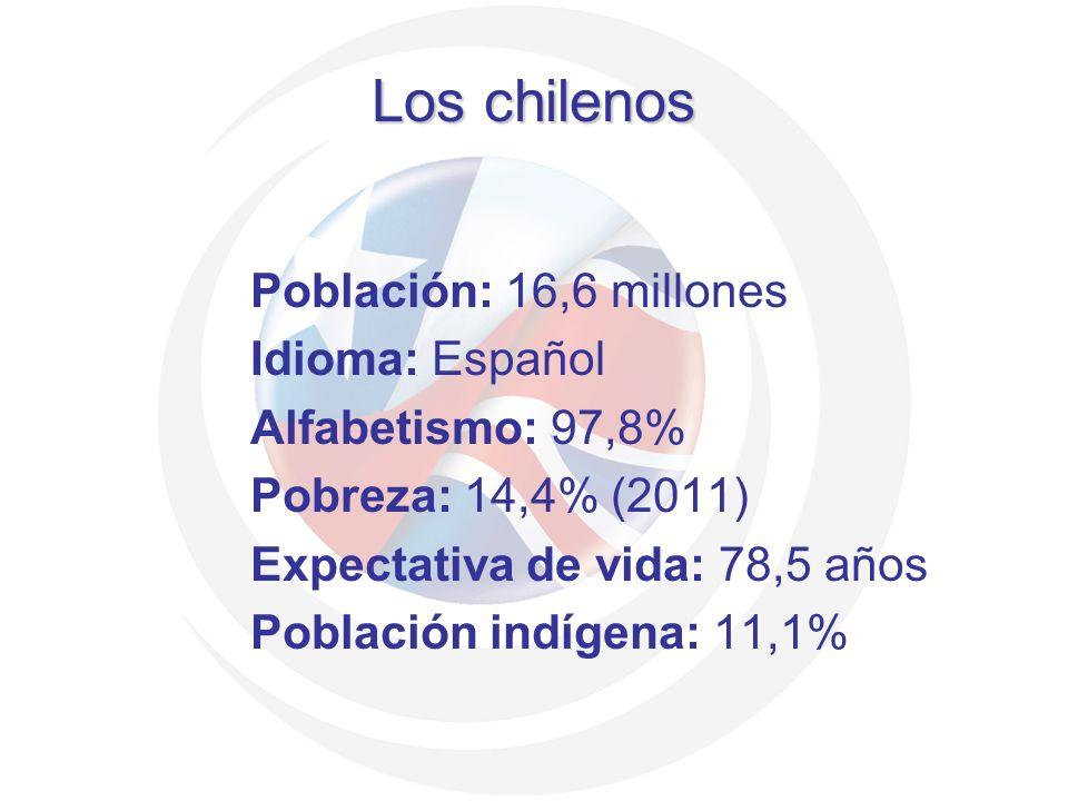 Los chilenos Población: 16,6 millones Idioma: Español