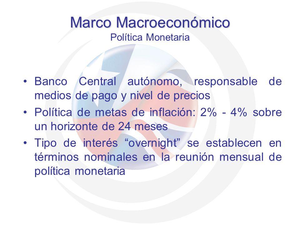 Marco Macroeconómico Política Monetaria
