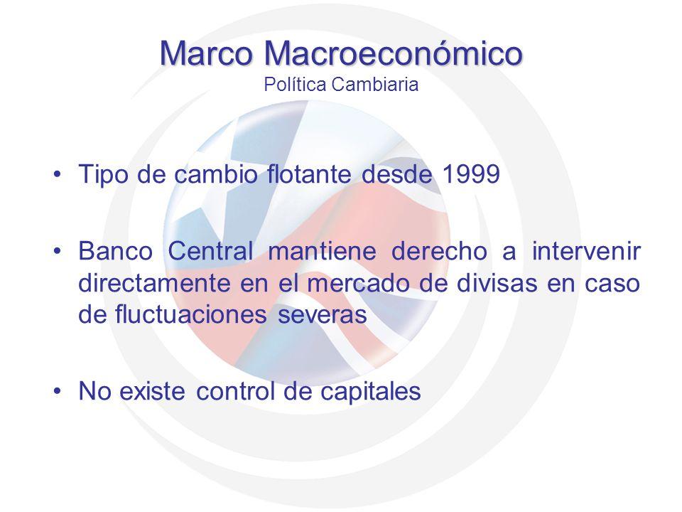 Marco Macroeconómico Política Cambiaria