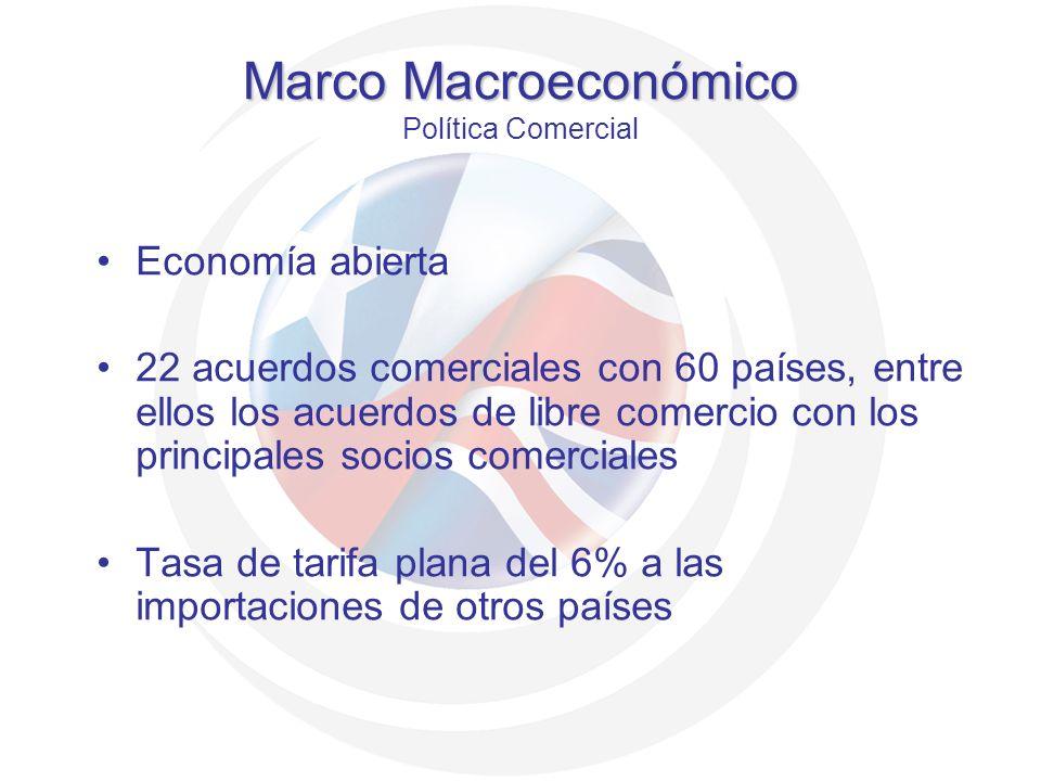 Marco Macroeconómico Política Comercial