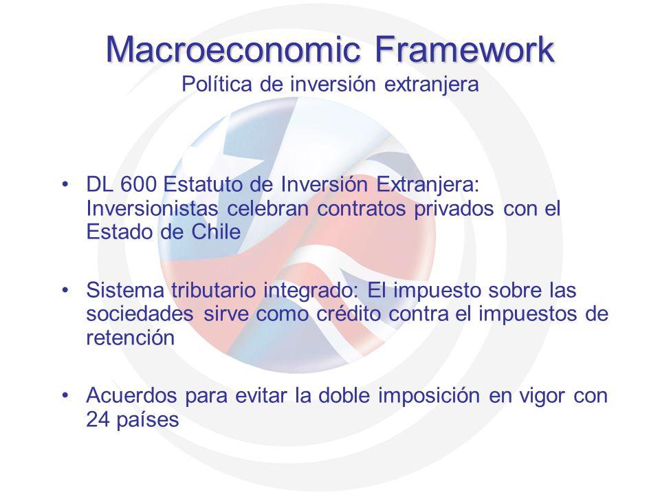 Macroeconomic Framework Política de inversión extranjera