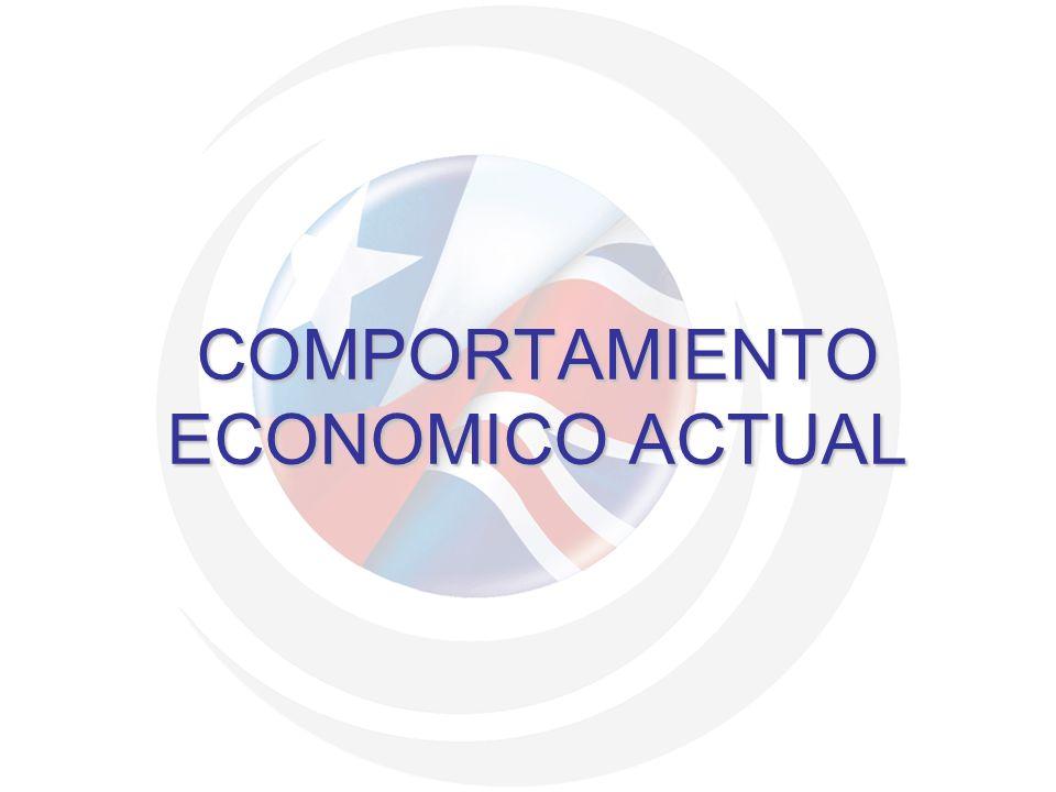 COMPORTAMIENTO ECONOMICO ACTUAL
