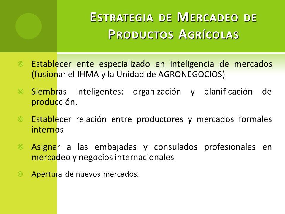 Estrategia de Mercadeo de Productos Agrícolas