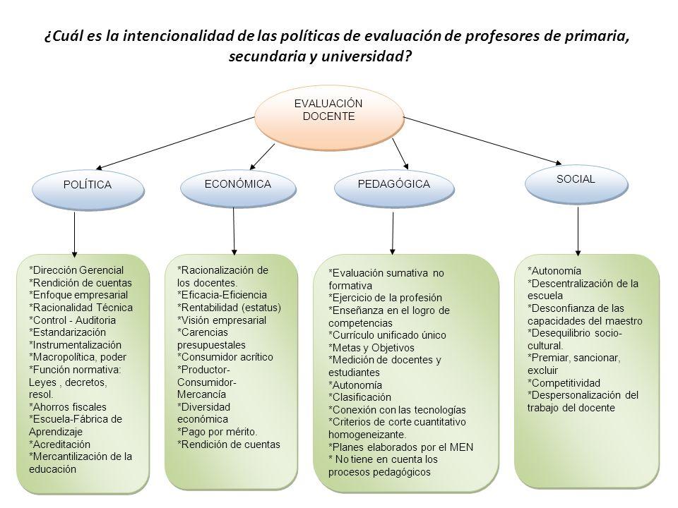 ¿Cuál es la intencionalidad de las políticas de evaluación de profesores de primaria, secundaria y universidad