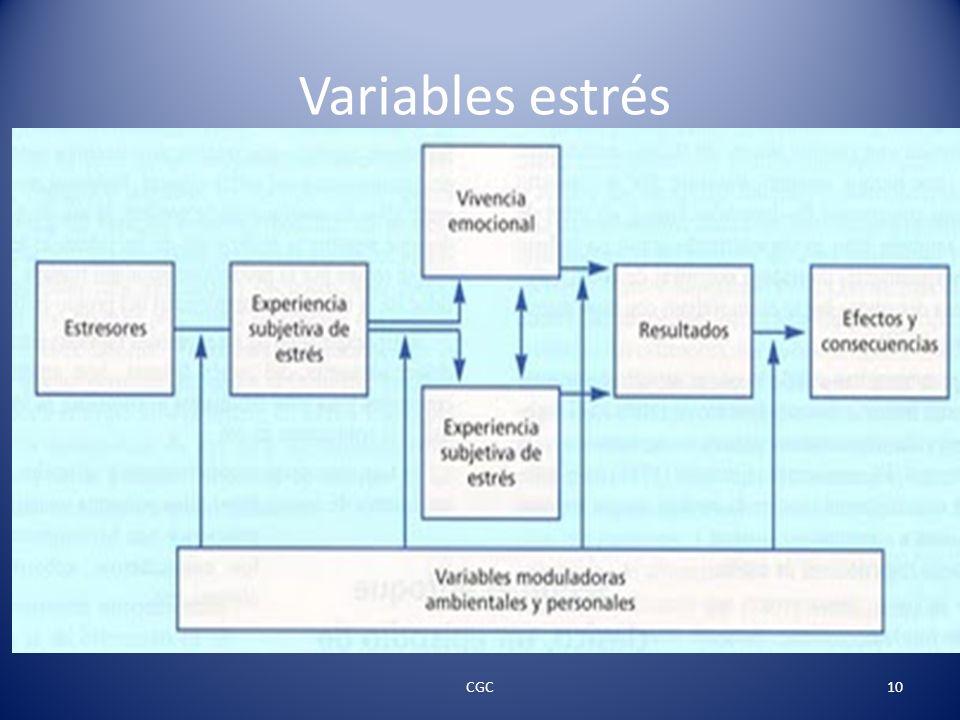 Variables estrés CGC