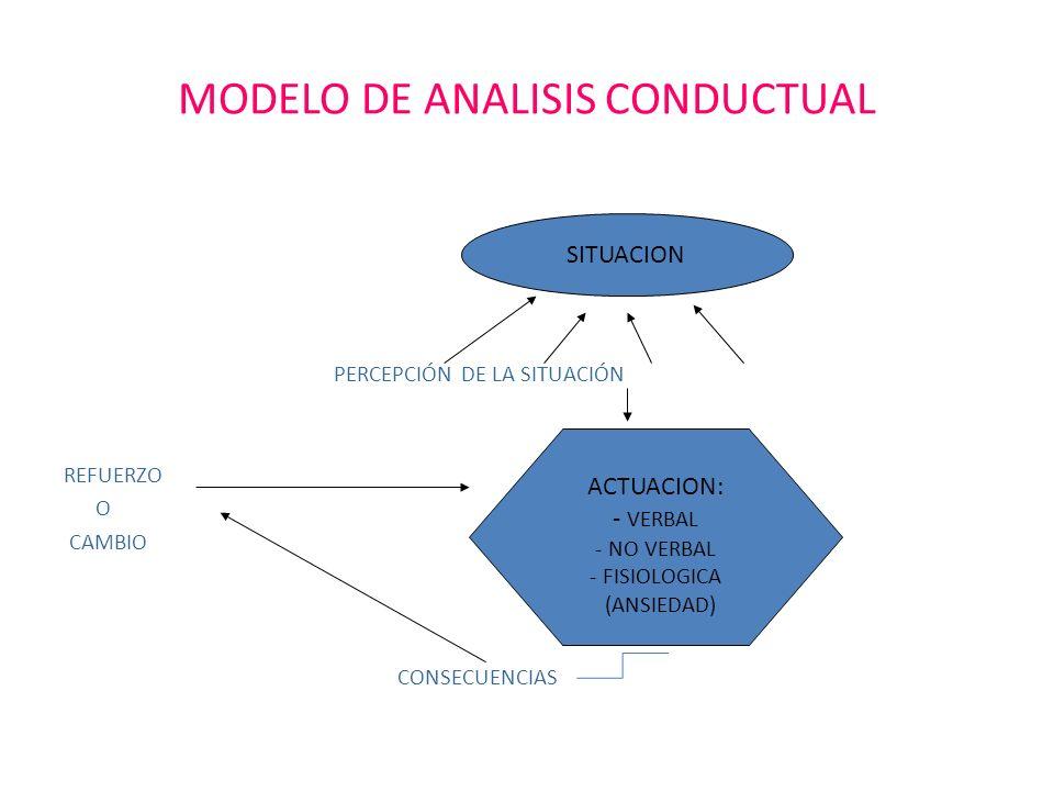 MODELO DE ANALISIS CONDUCTUAL