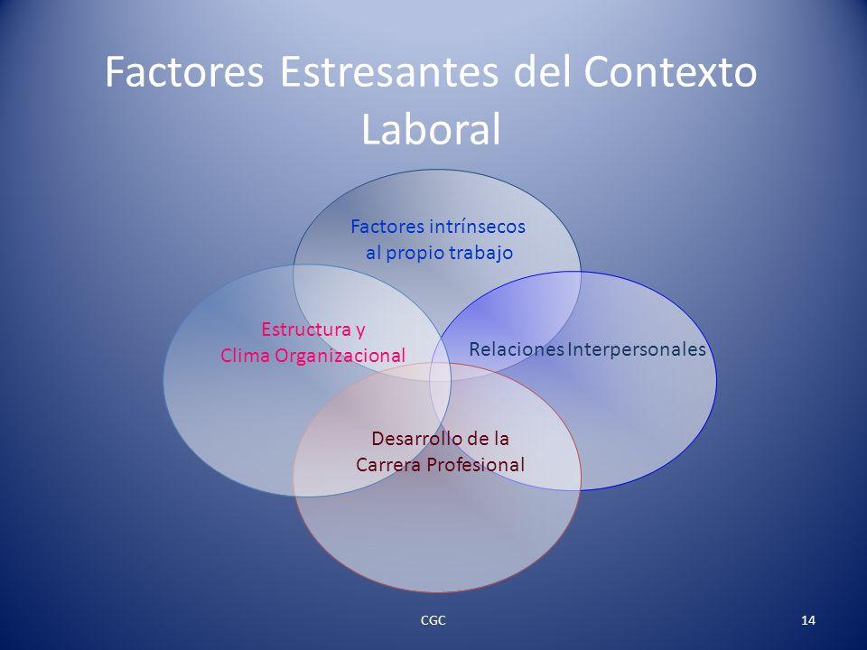 Factores Estresantes del Contexto Laboral
