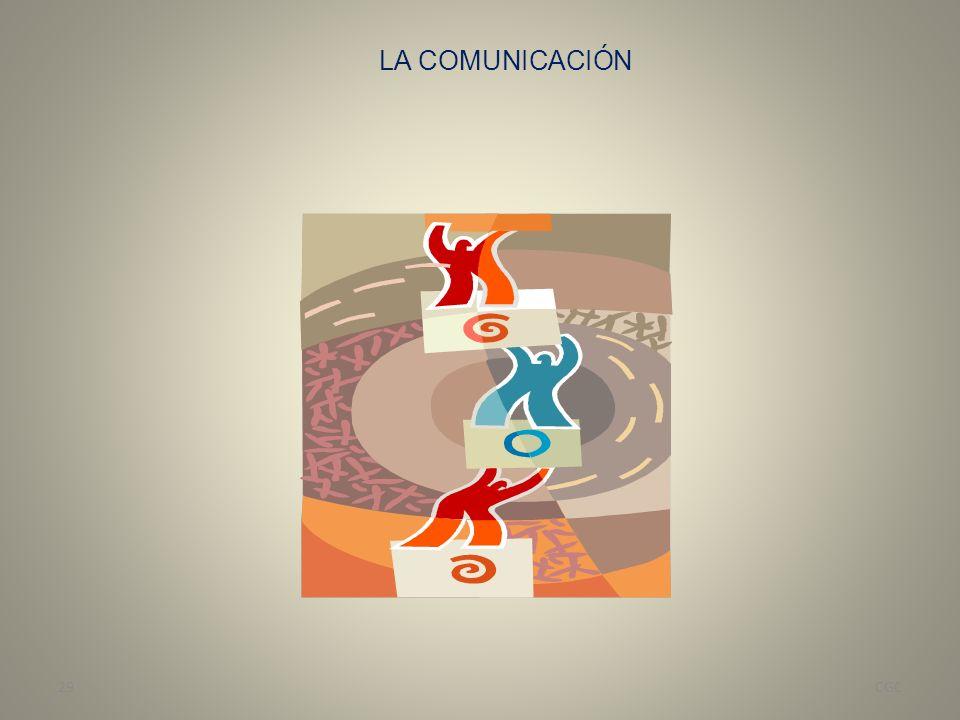 LA COMUNICACIÓN CGC