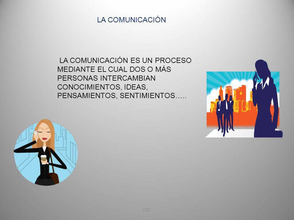 LA COMUNICACIÓN LA COMUNICACIÓN ES UN PROCESO MEDIANTE EL CUAL DOS O MÁS PERSONAS INTERCAMBIAN CONOCIMIENTOS, IDEAS, PENSAMIENTOS, SENTIMIENTOS…..