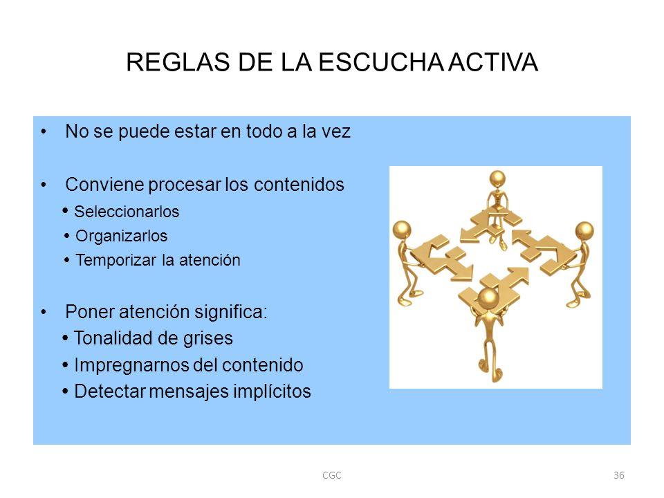 REGLAS DE LA ESCUCHA ACTIVA