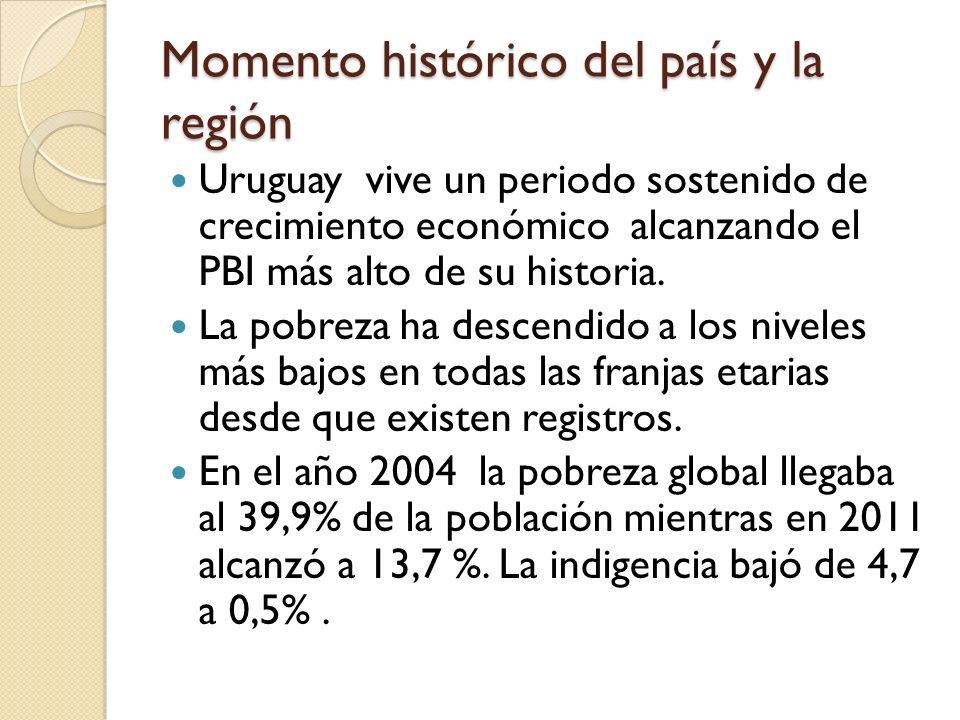 Momento histórico del país y la región
