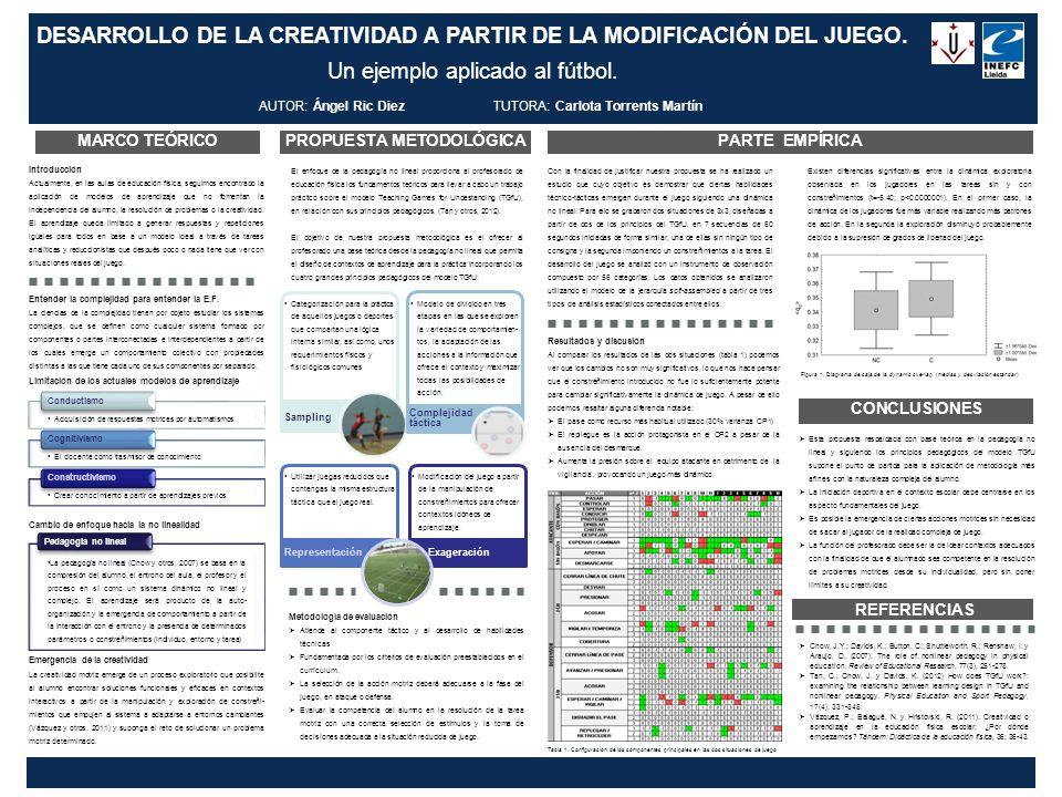 DESARROLLO DE LA CREATIVIDAD A PARTIR DE LA MODIFICACIÓN DEL JUEGO.