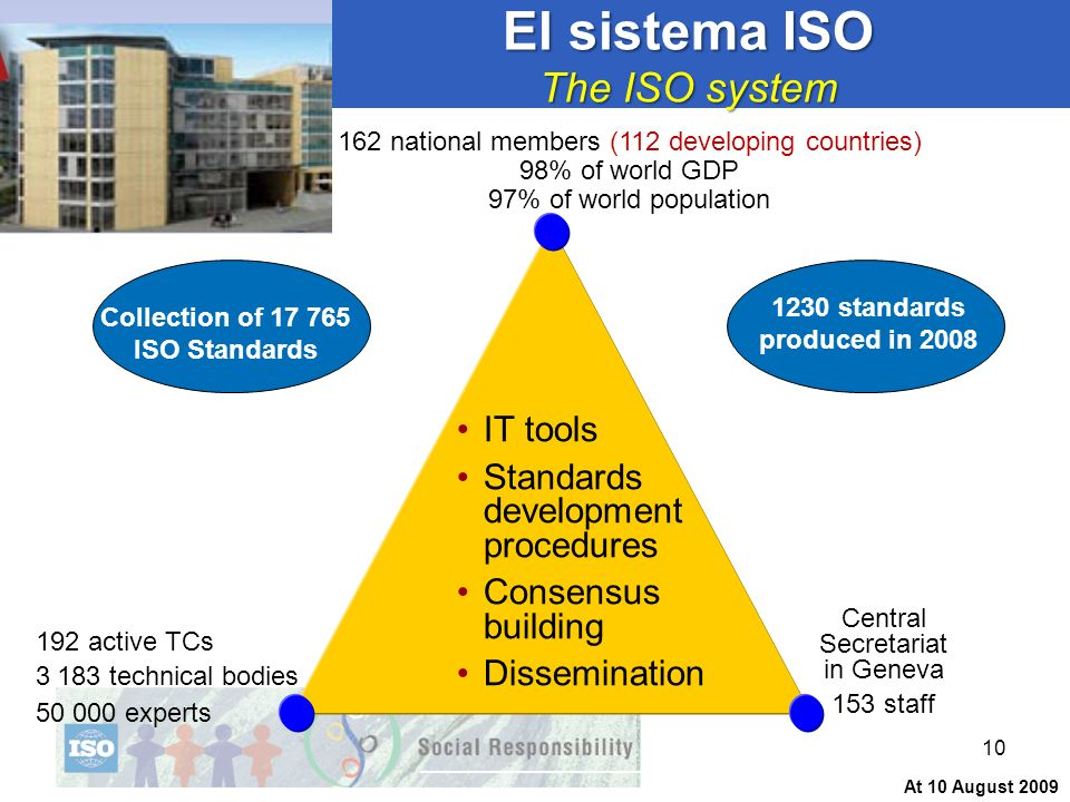 El sistema ISO The ISO system