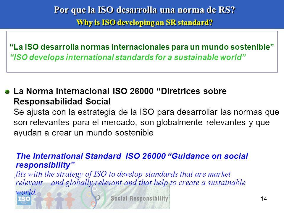 Por que la ISO desarrolla una norma de RS