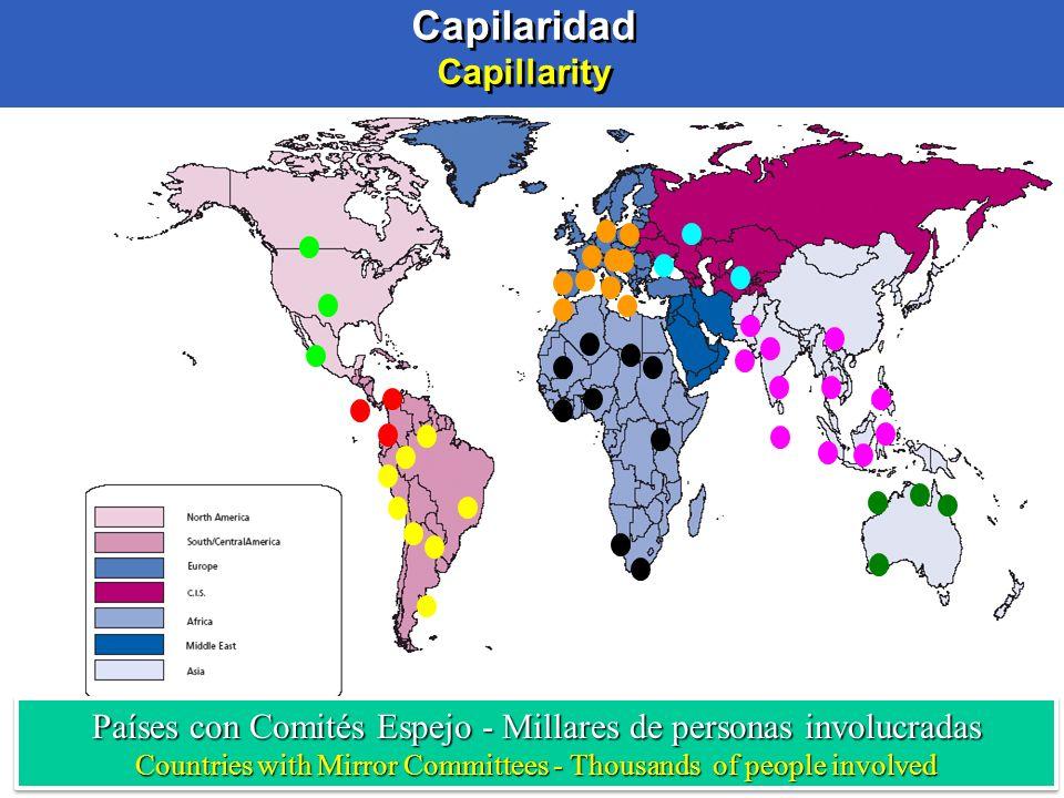 Capilaridad Capillarity