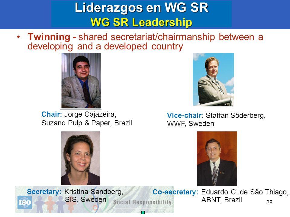 Liderazgos en WG SR WG SR Leadership