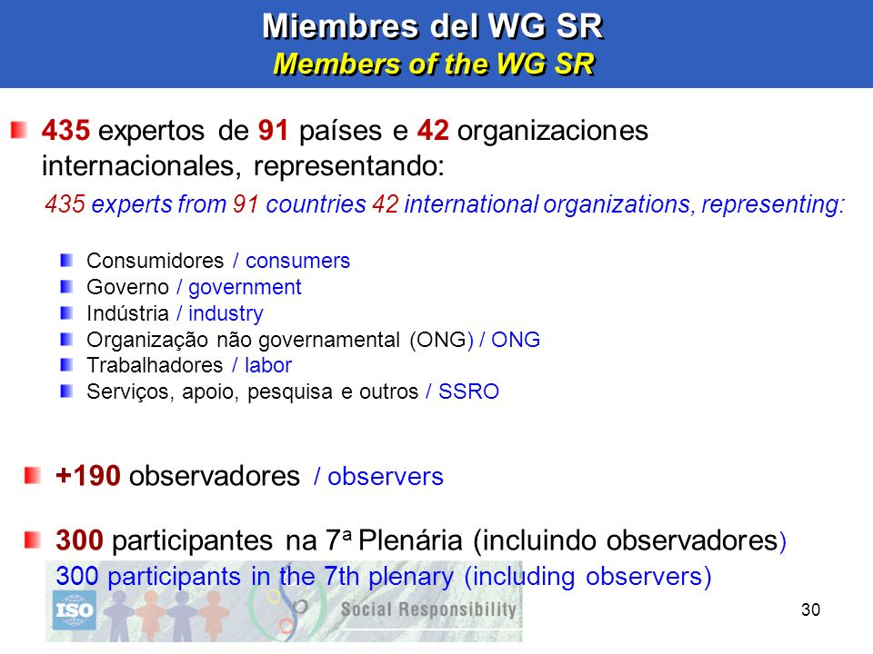 Miembres del WG SR Members of the WG SR