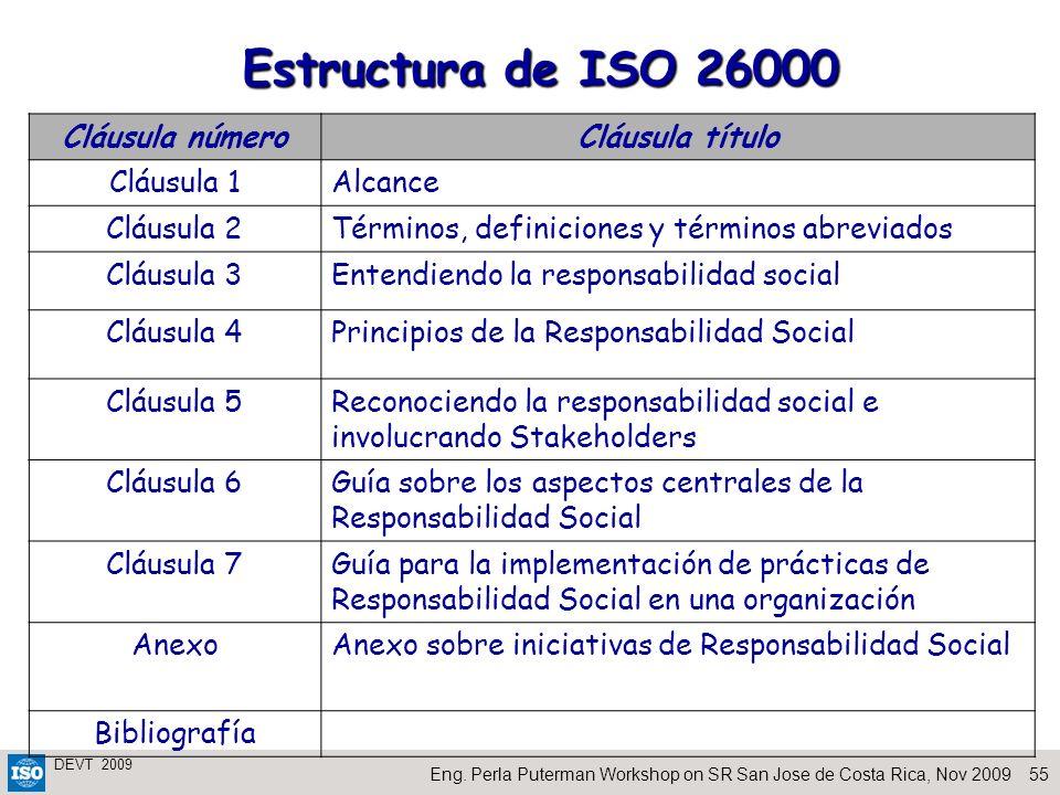 Estructura de ISO 26000 Cláusula número Cláusula título Cláusula 1