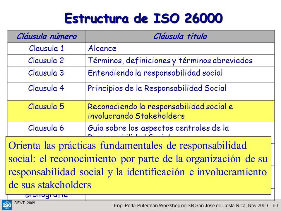 Estructura de ISO 26000 Cláusula número. Cláusula título. Clausula 1. Alcance. Clausula 2. Términos, definiciones y términos abreviados.