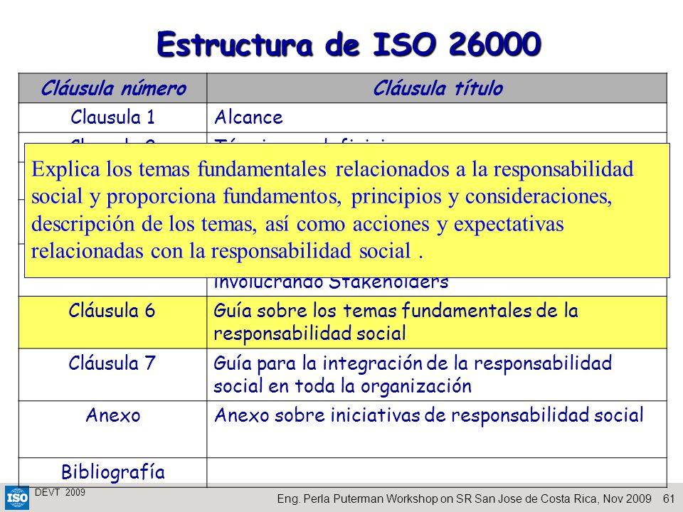 Estructura de ISO 26000 Cláusula número. Cláusula título. Clausula 1. Alcance. Clausula 2. Términos y definiciones.