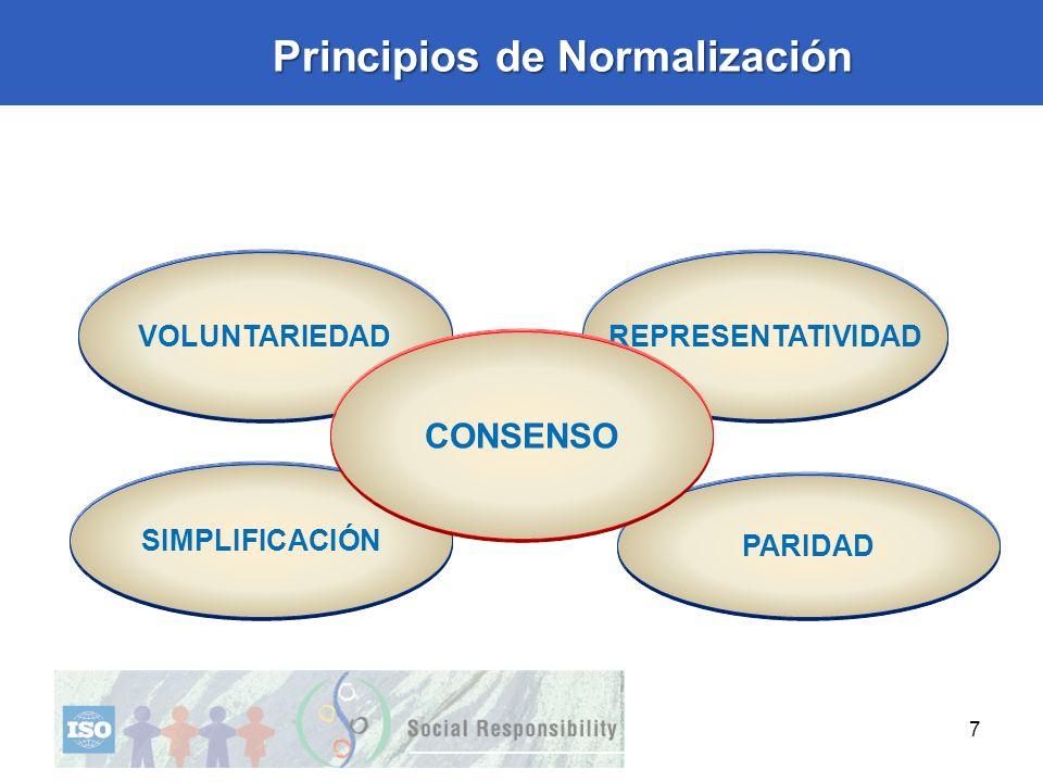 Principios de Normalización