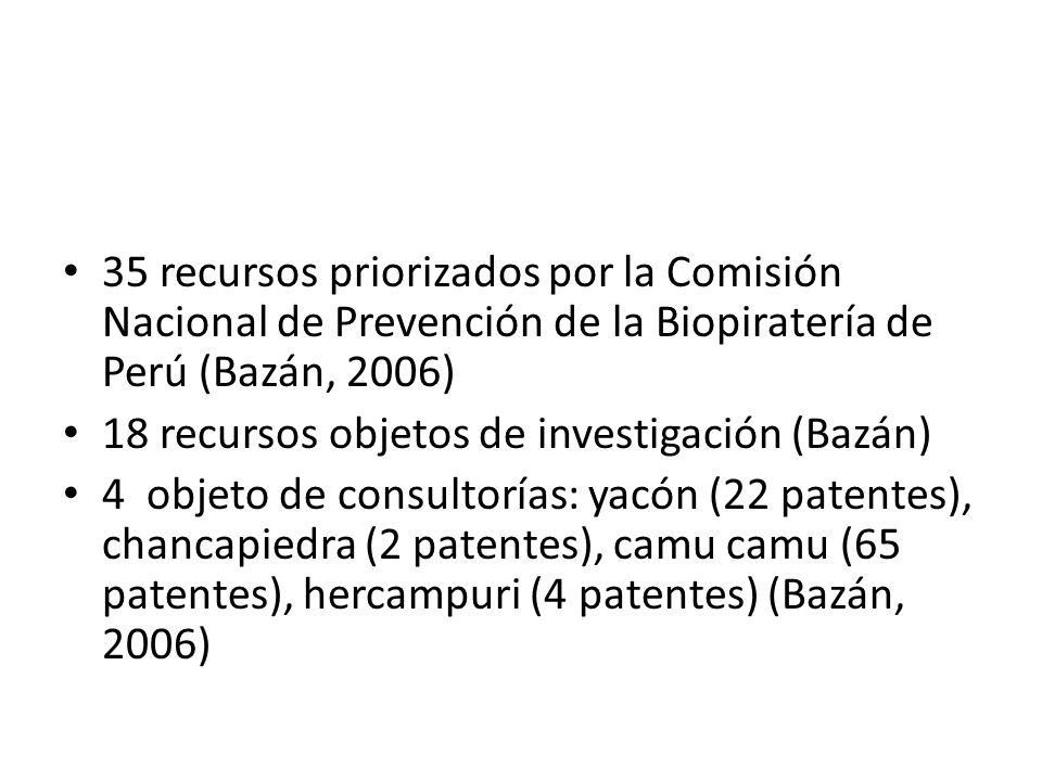 35 recursos priorizados por la Comisión Nacional de Prevención de la Biopiratería de Perú (Bazán, 2006)