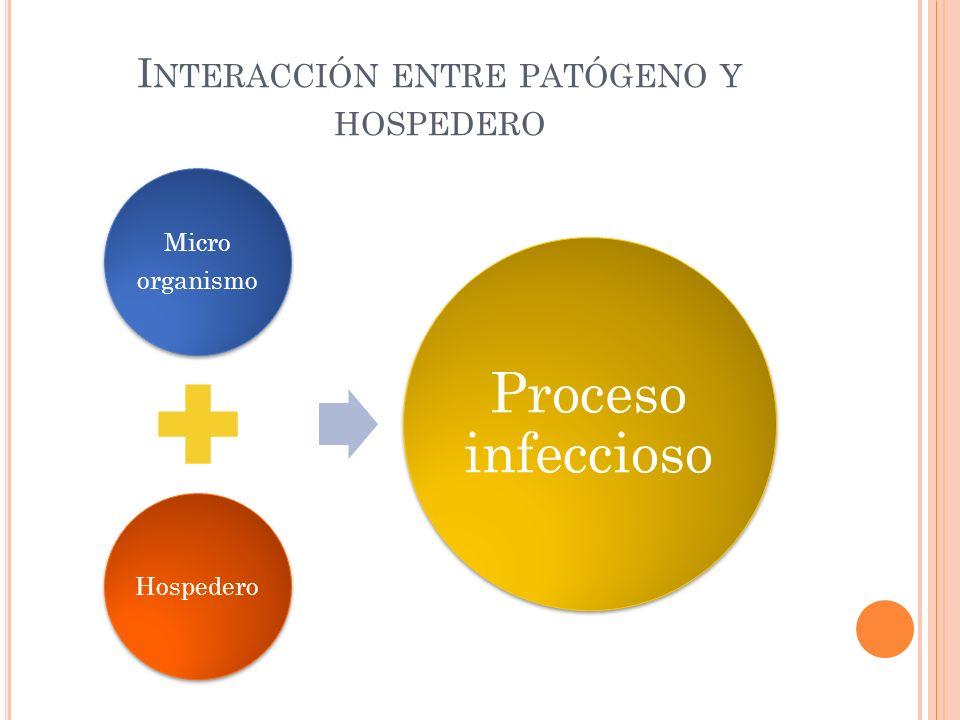 Interacción entre patógeno y hospedero