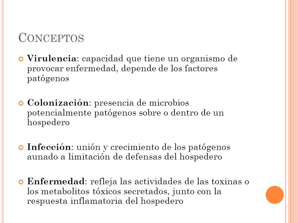 Conceptos Virulencia: capacidad que tiene un organismo de provocar enfermedad, depende de los factores patógenos.
