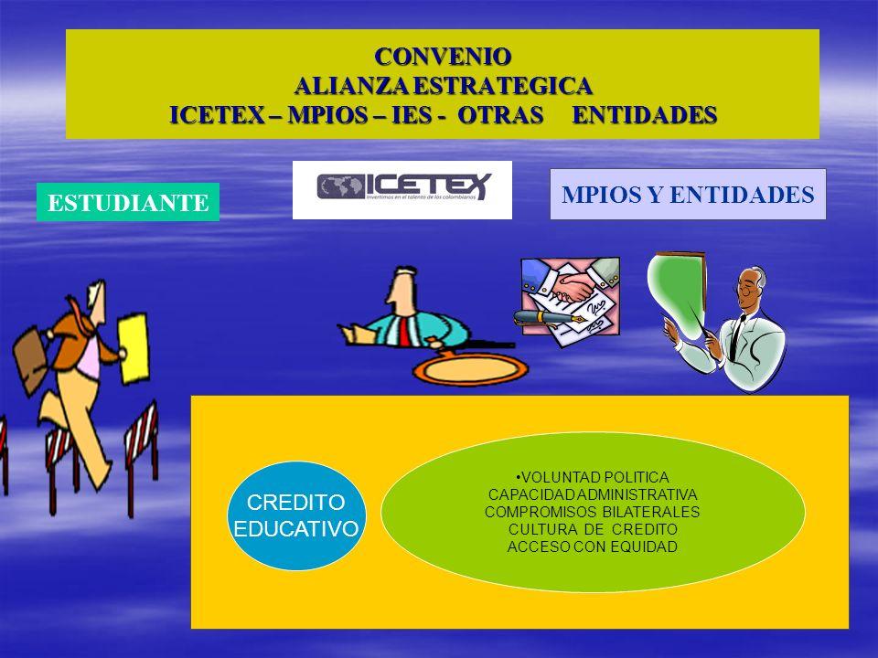 CONVENIO ALIANZA ESTRATEGICA ICETEX – MPIOS – IES - OTRAS ENTIDADES