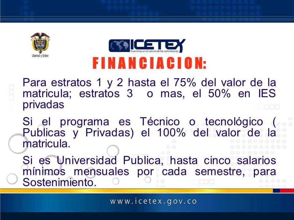 F I N A N C I A C I O N: Para estratos 1 y 2 hasta el 75% del valor de la matricula; estratos 3 o mas, el 50% en IES privadas.