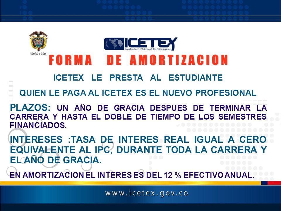 F O R M A D E A M O R T I Z A C I O N ICETEX LE PRESTA AL ESTUDIANTE. QUIEN LE PAGA AL ICETEX ES EL NUEVO PROFESIONAL.