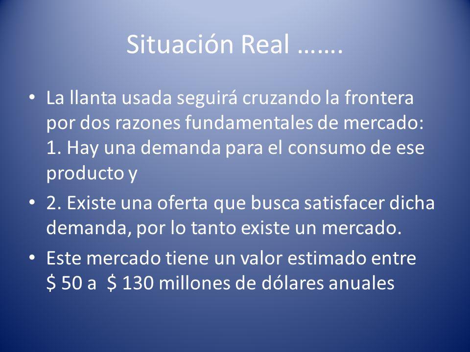 Situación Real …….